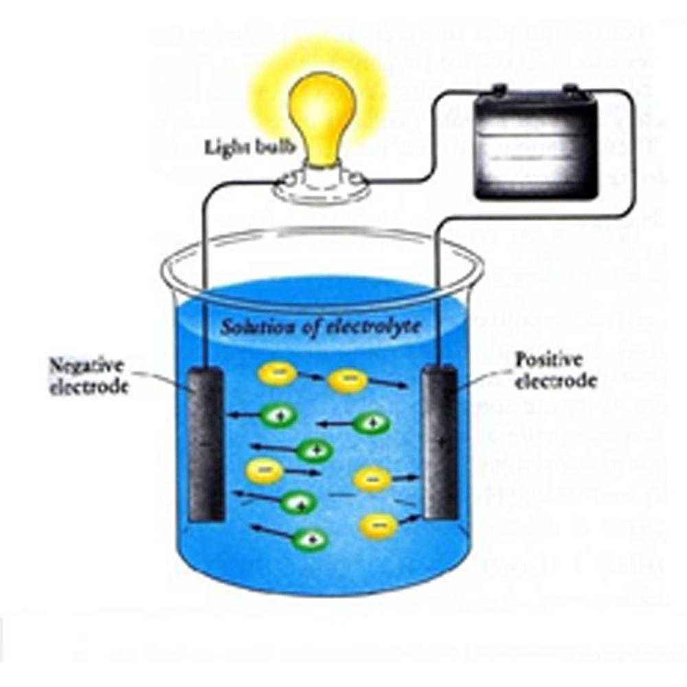 Proses daya hantar listrik suatu larutan elektrolit
