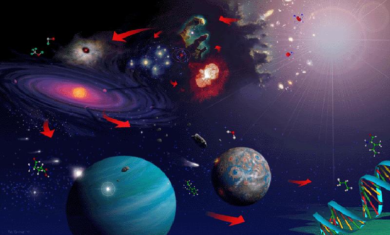 Teori Terbentuknya Bumi dan Asal Usul Kehidupan